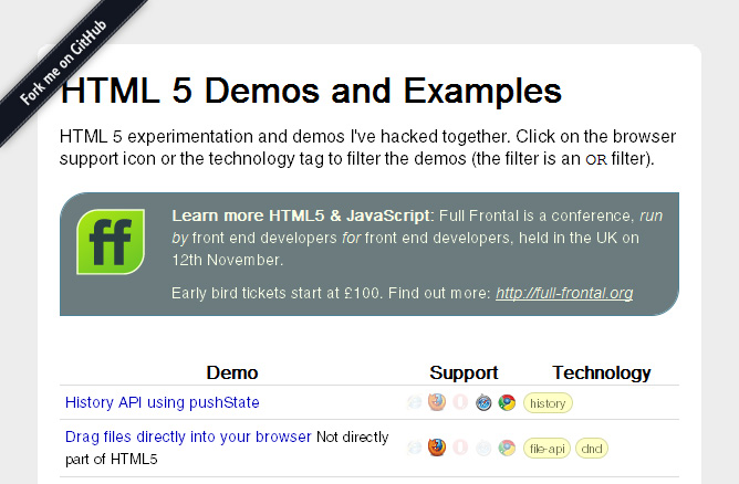A great collection of HTML5 Demos and Examples
